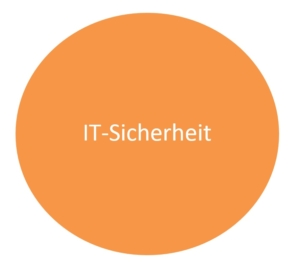 ITSicherheit