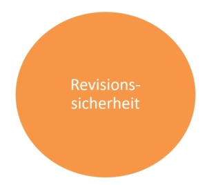 Revisionssicherheit